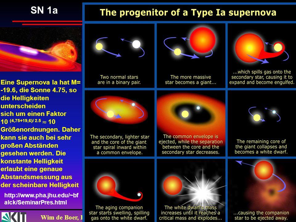 SN 1a Eine Supernova Ia hat M= -19.6, die Sonne 4.75, so die Helligkeiten unterscheiden. sich um einen Faktor.