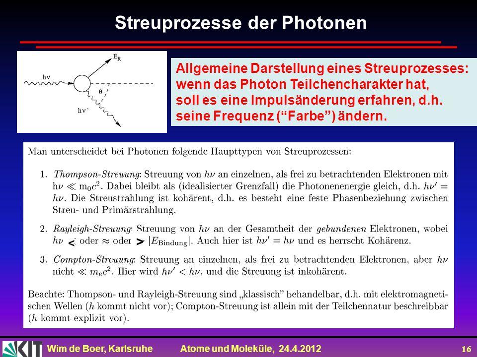Streuprozesse der Photonen