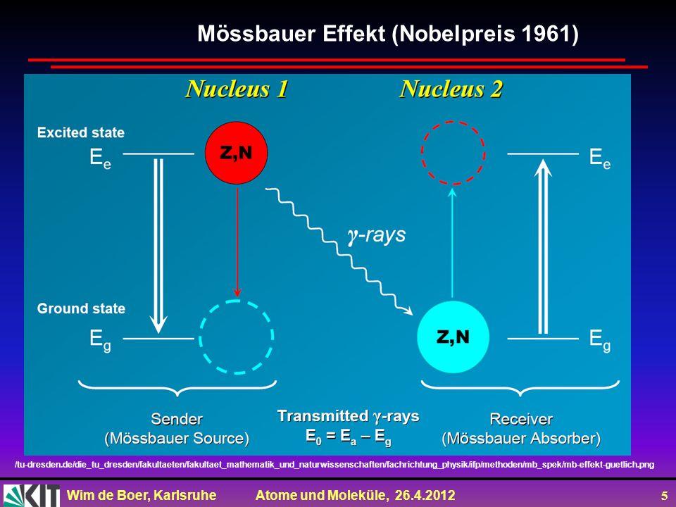 Mössbauer Effekt (Nobelpreis 1961)