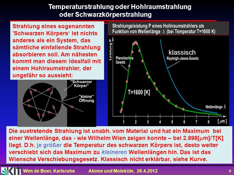 Temperaturstrahlung oder Hohlraumstrahlung oder Schwarzkörperstrahlung