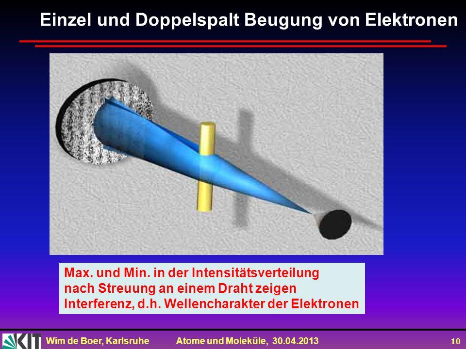Einzel und Doppelspalt Beugung von Elektronen