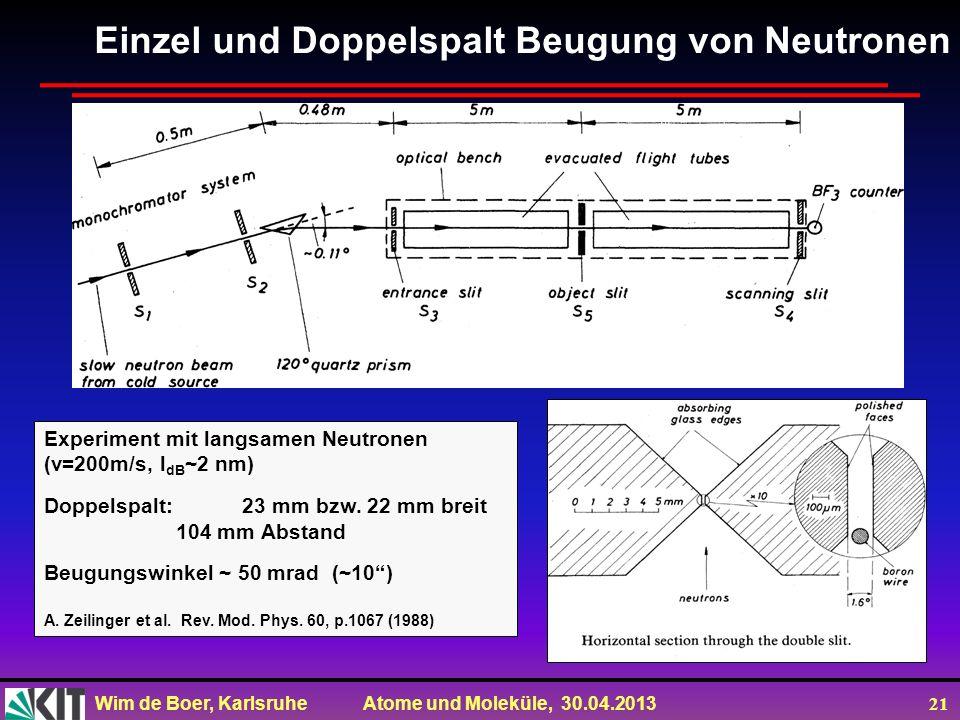 Einzel und Doppelspalt Beugung von Neutronen