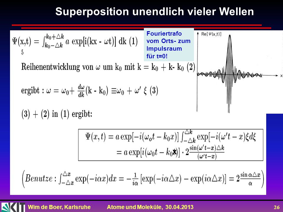 Superposition unendlich vieler Wellen