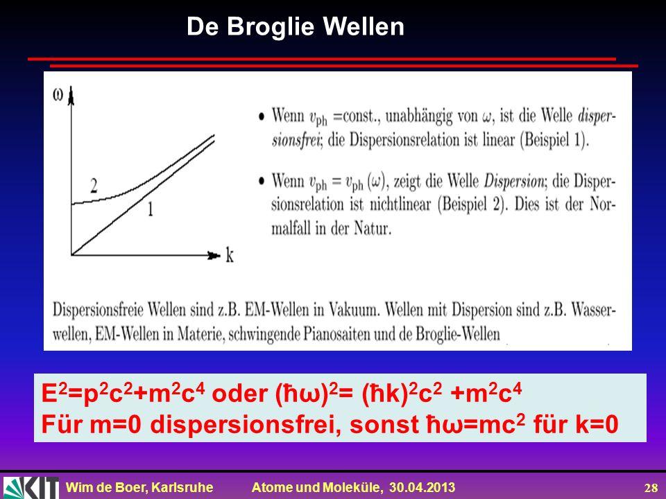 De Broglie Wellen E2=p2c2+m2c4 oder (ħω)2= (ħk)2c2 +m2c4.