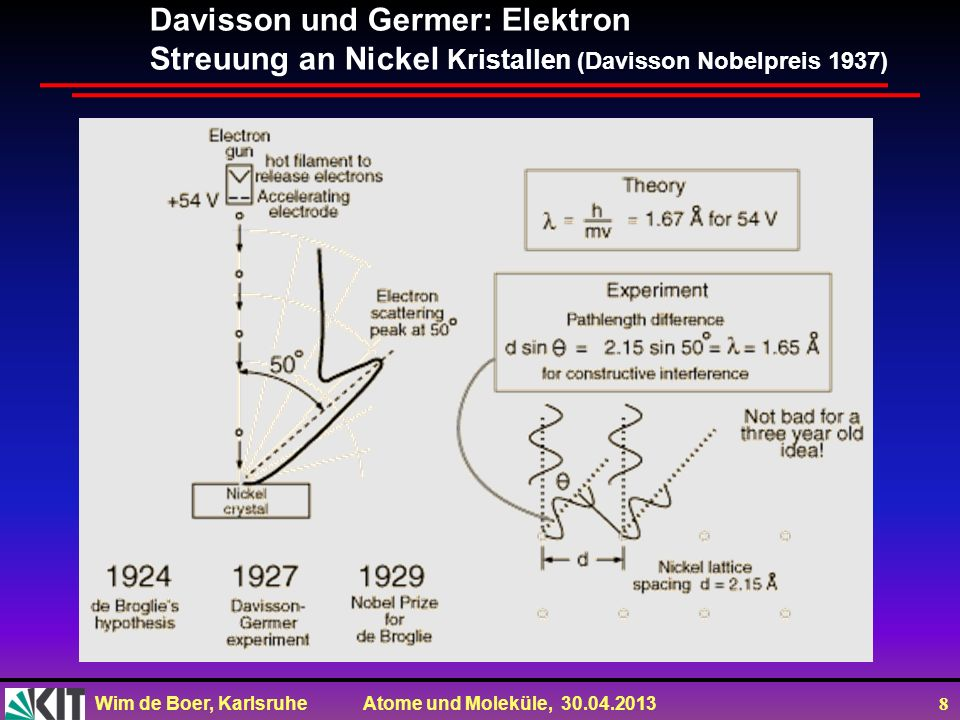 Davisson und Germer: Elektron