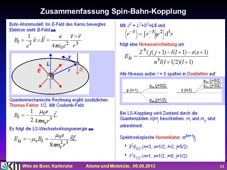 Zusammenfassung Spin-Bahn-Kopplung