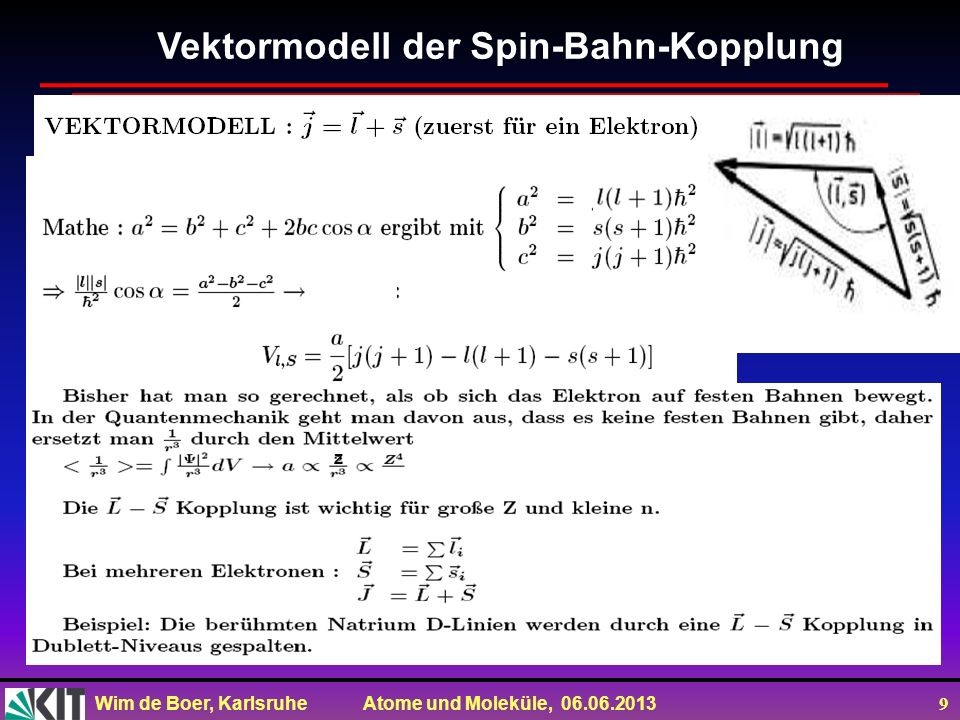 Vektormodell der Spin-Bahn-Kopplung