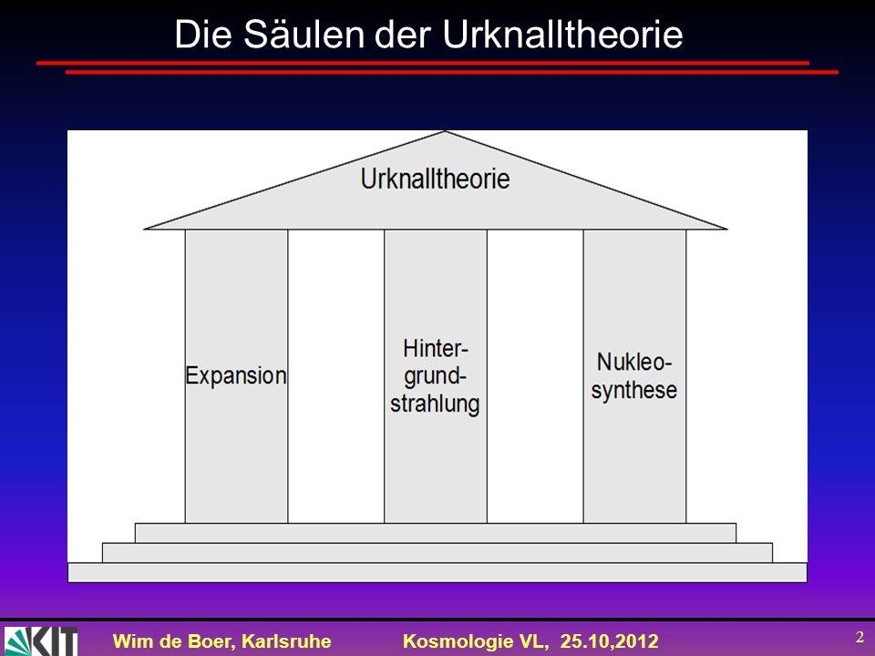 Die Säulen der Urknalltheorie