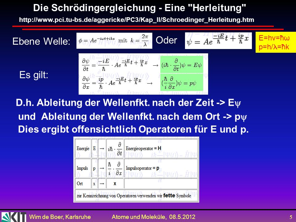 Die Schrödingergleichung - Eine Herleitung