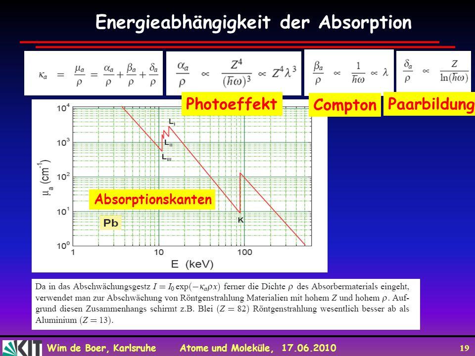 Energieabhängigkeit der Absorption