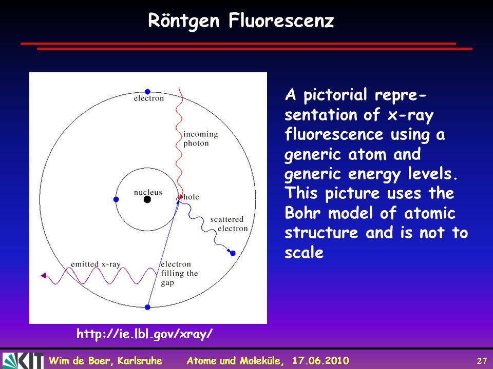 Röntgen Fluorescenz