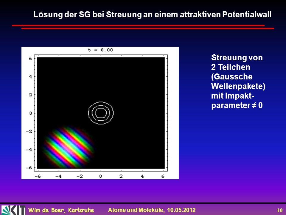 Lösung der SG bei Streuung an einem attraktiven Potentialwall
