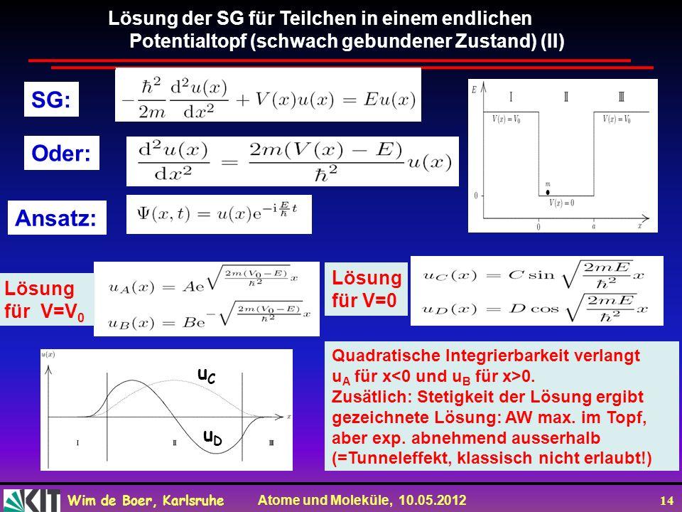 SG: Oder: Ansatz: Lösung der SG für Teilchen in einem endlichen