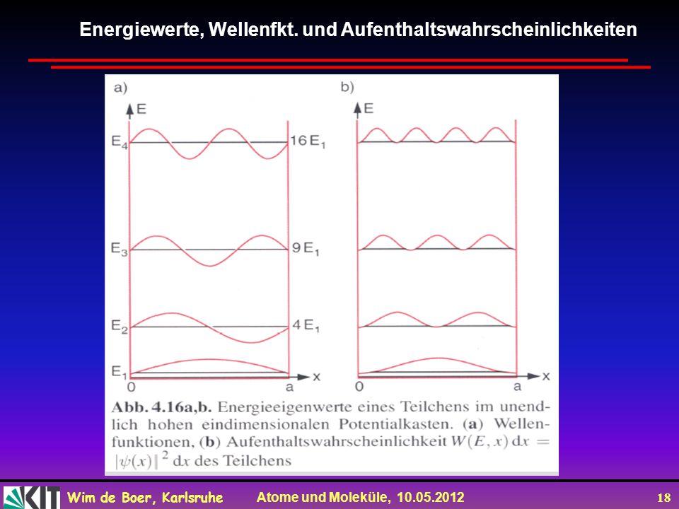 Energiewerte, Wellenfkt. und Aufenthaltswahrscheinlichkeiten