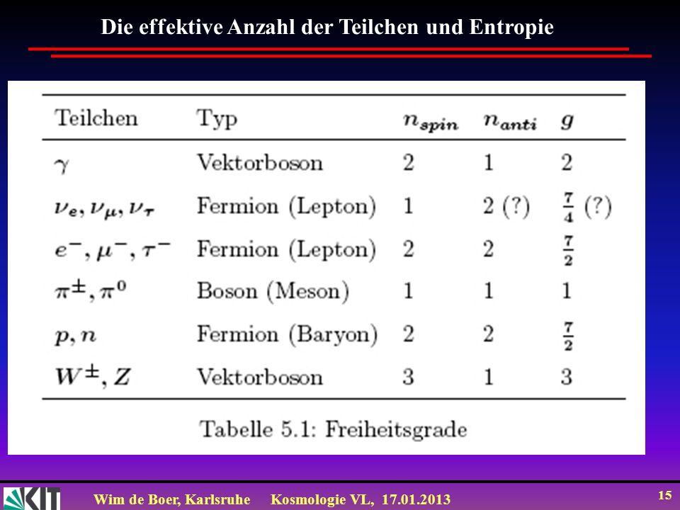 Die effektive Anzahl der Teilchen und Entropie