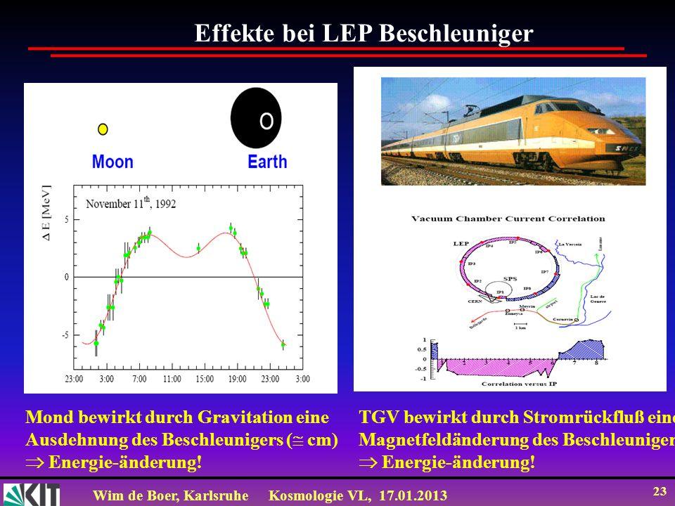 Effekte bei LEP Beschleuniger