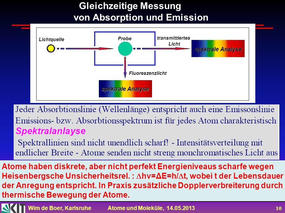 Gleichzeitige Messung von Absorption und Emission