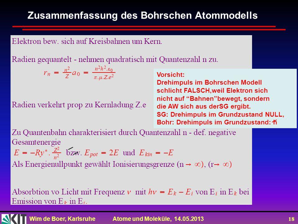 Zusammenfassung des Bohrschen Atommodells