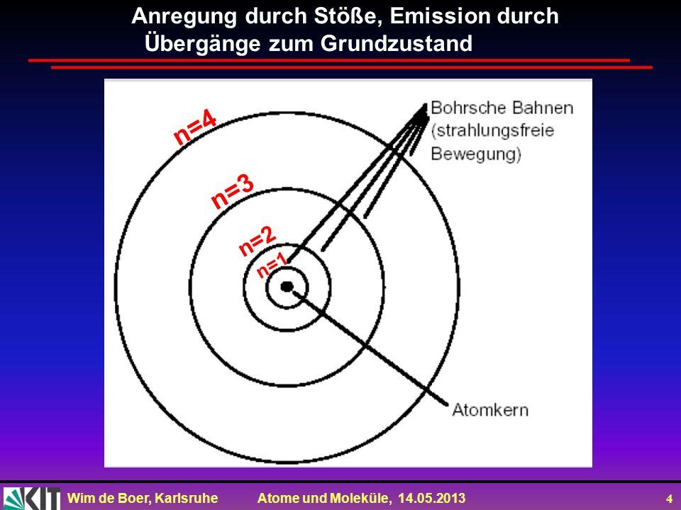 n=4 n=3 Anregung durch Stöße, Emission durch