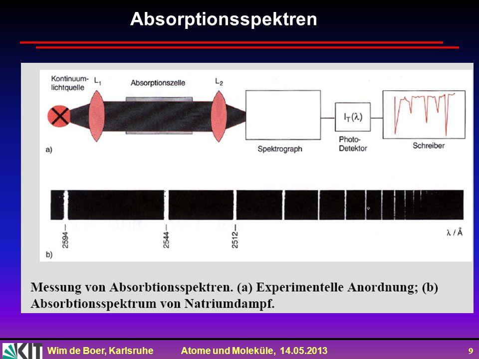Absorptionsspektren