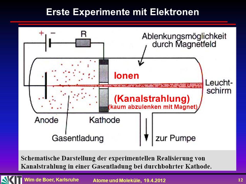 Erste Experimente mit Elektronen