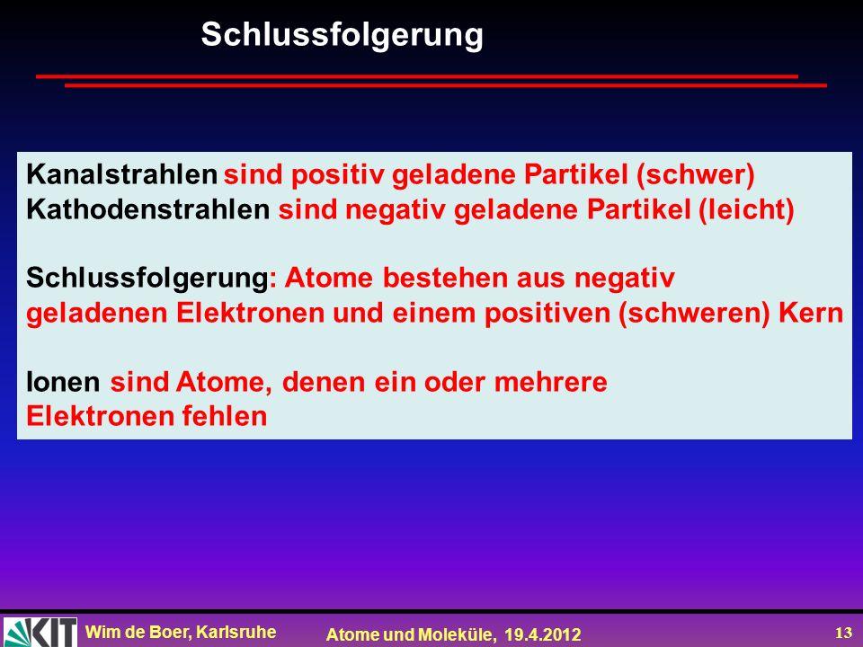 Schlussfolgerung Kanalstrahlen sind positiv geladene Partikel (schwer)