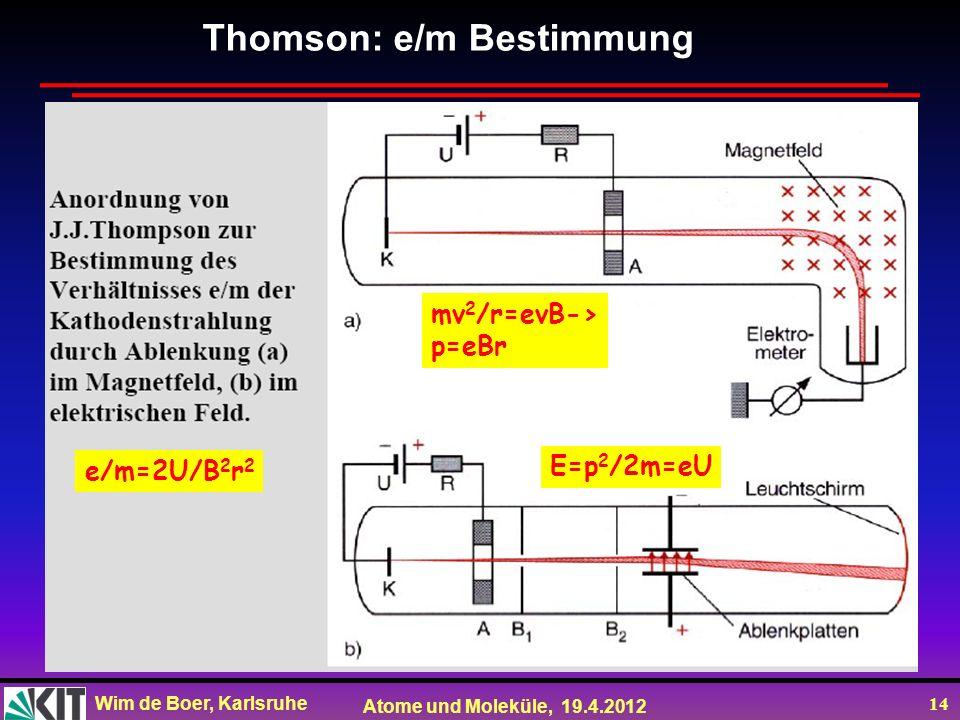 Thomson: e/m Bestimmung