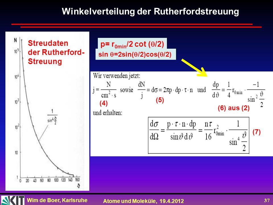 Winkelverteilung der Rutherfordstreuung
