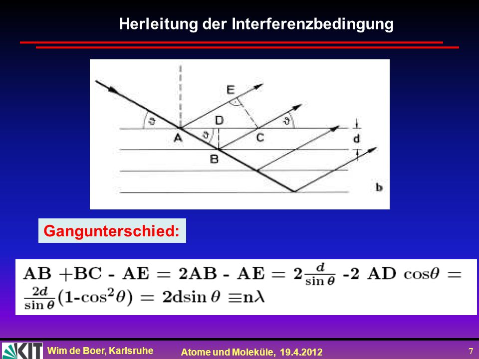 Herleitung der Interferenzbedingung