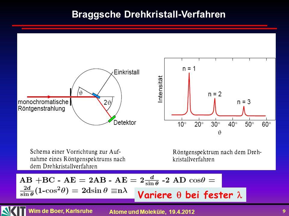 Braggsche Drehkristall-Verfahren