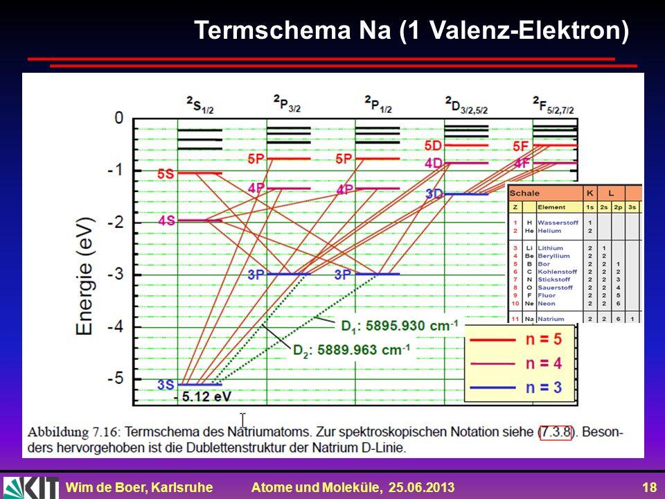 Termschema Na (1 Valenz-Elektron)