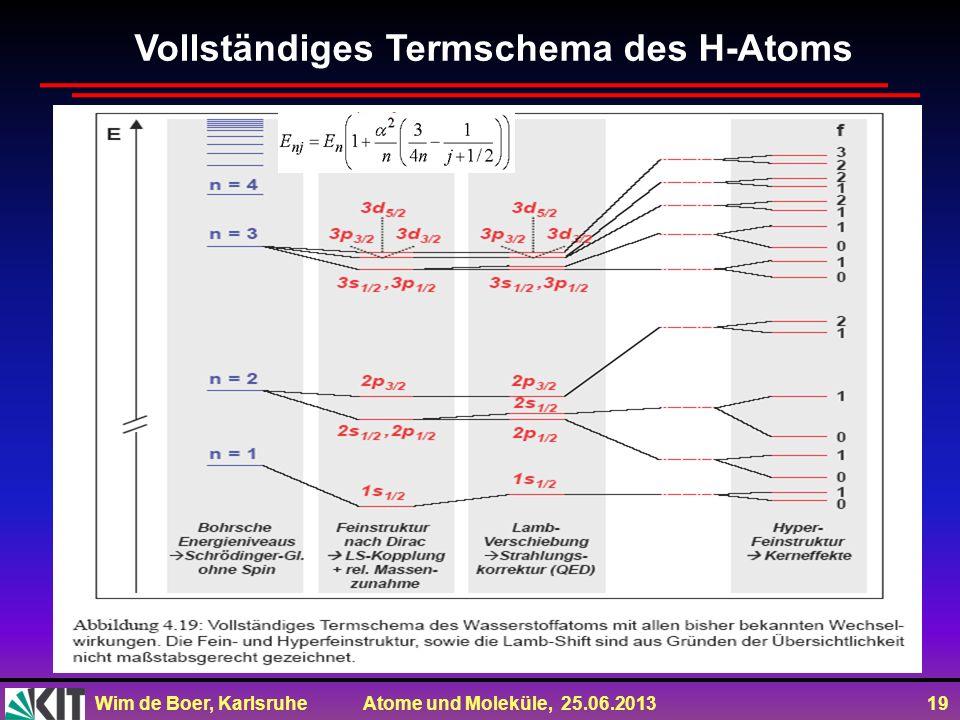 Vollständiges Termschema des H-Atoms