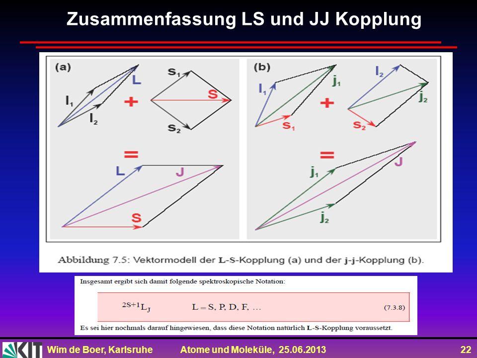 Zusammenfassung LS und JJ Kopplung