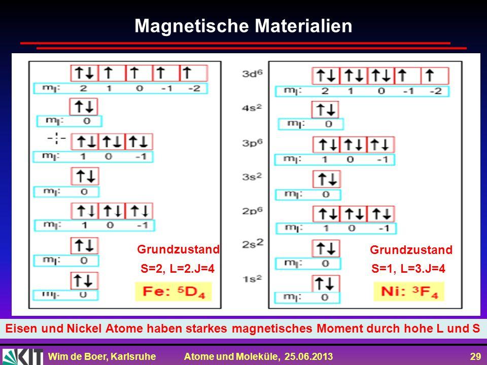 Magnetische Materialien