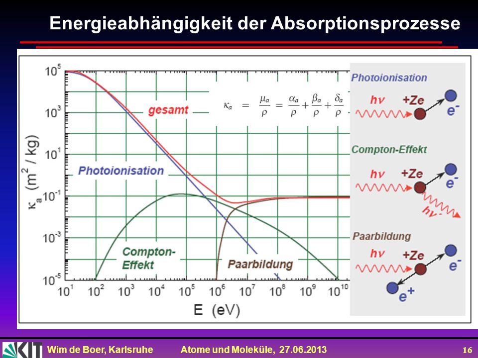 Energieabhängigkeit der Absorptionsprozesse