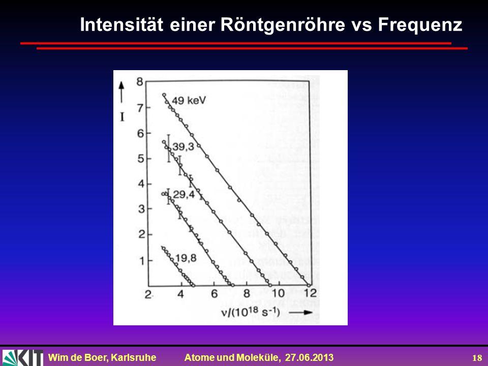 Intensität einer Röntgenröhre vs Frequenz