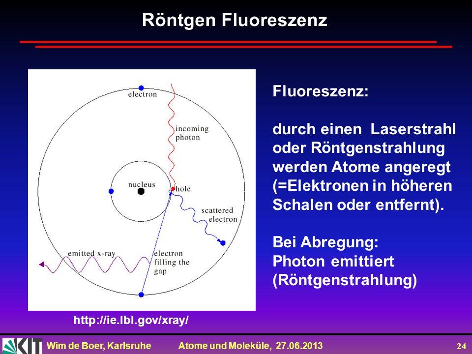 Röntgen Fluoreszenz Fluoreszenz: durch einen Laserstrahl