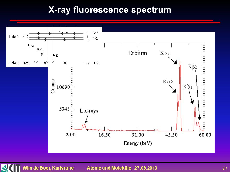 X-ray fluorescence spectrum