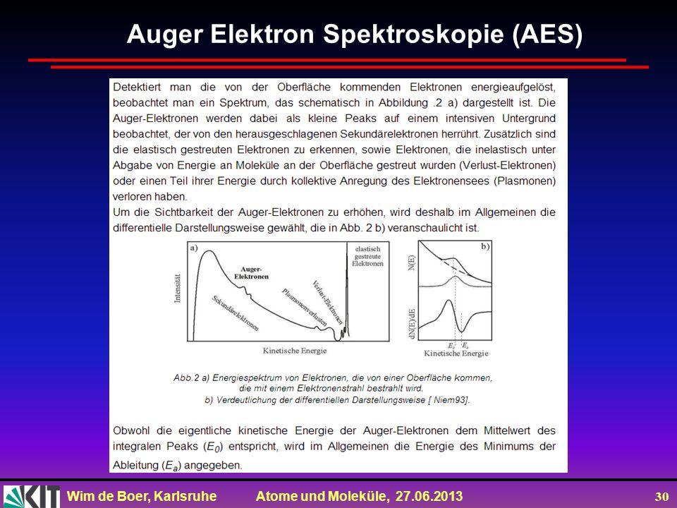Auger Elektron Spektroskopie (AES)