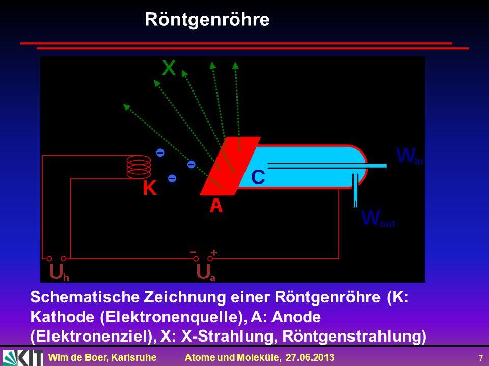 Röntgenröhre Schematische Zeichnung einer Röntgenröhre (K: Kathode (Elektronenquelle), A: Anode (Elektronenziel), X: X-Strahlung, Röntgenstrahlung)