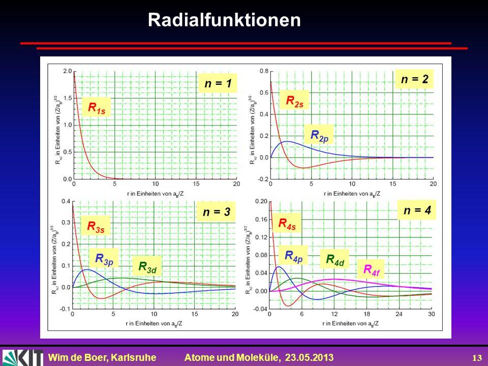 Radialfunktionen