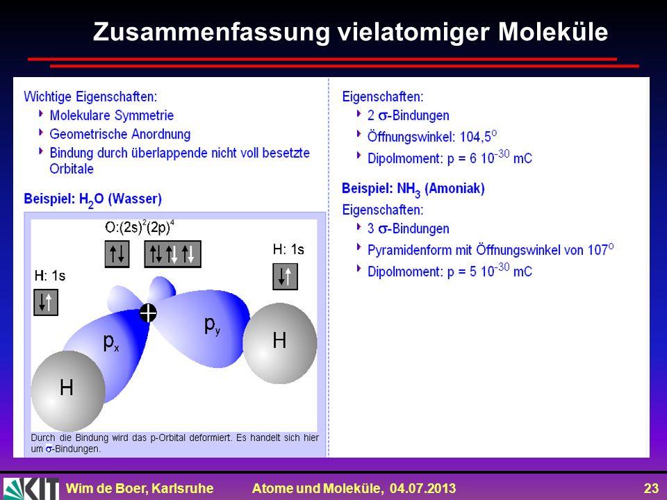 Zusammenfassung vielatomiger Moleküle