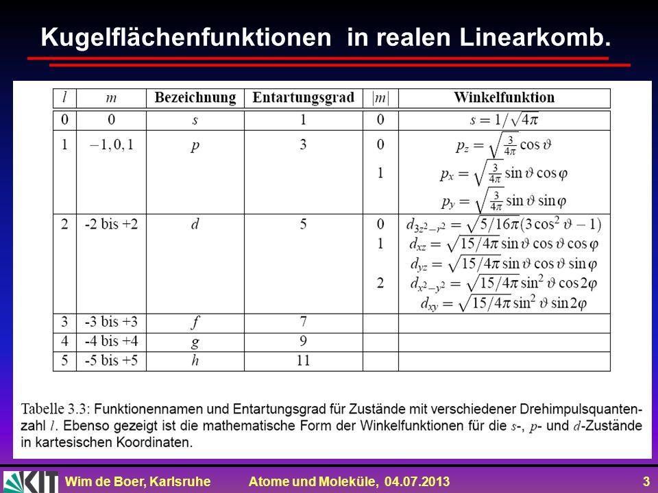 Kugelflächenfunktionen in realen Linearkomb.