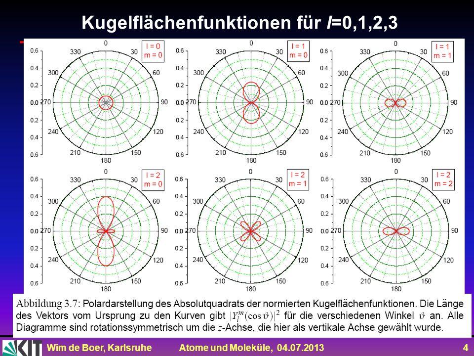 Kugelflächenfunktionen für l=0,1,2,3