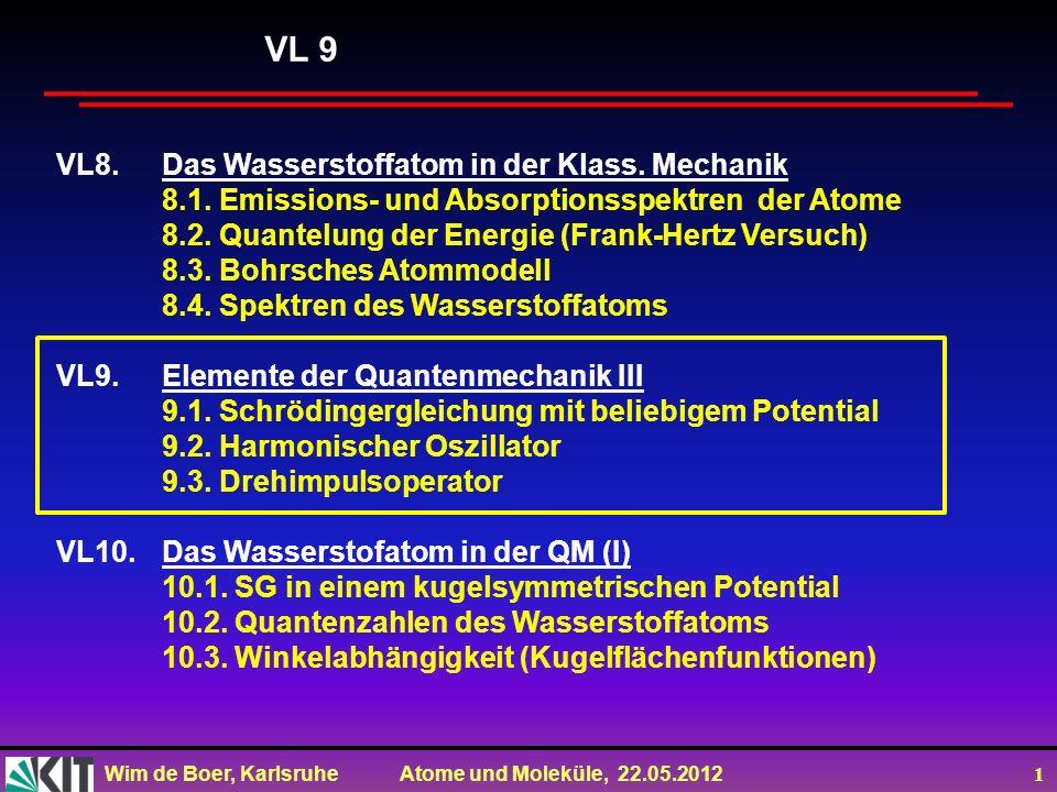VL 9 VL8. Das Wasserstoffatom in der Klass. Mechanik