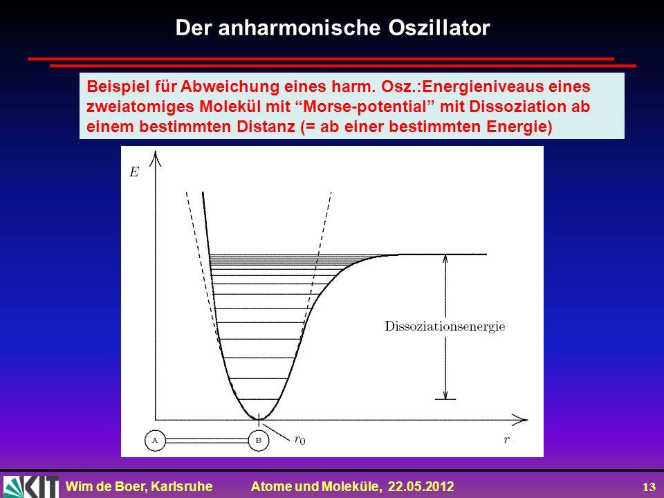Der anharmonische Oszillator