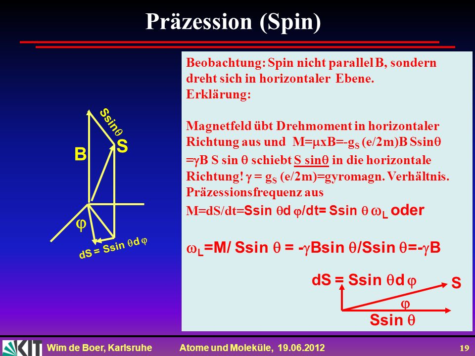 Präzession (Spin) S B  L=M/ Ssin = -Bsin /Ssin =-B