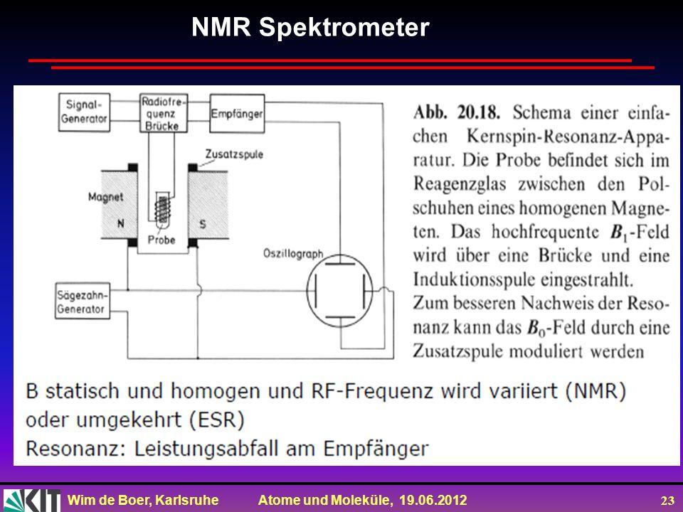 NMR Spektrometer