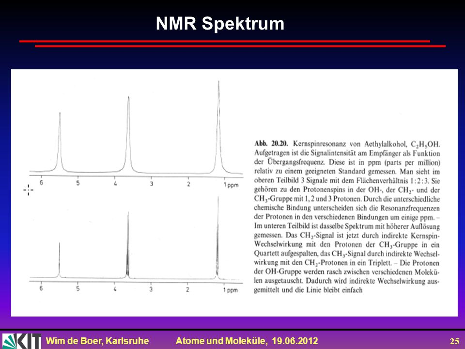 NMR Spektrum
