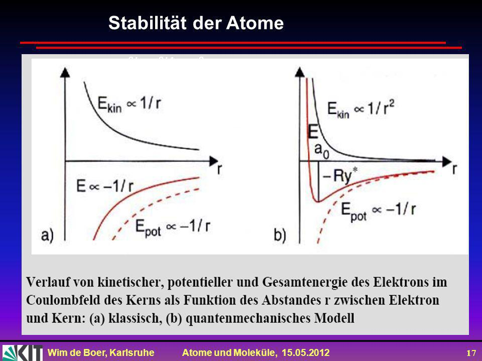 Stabilität der Atome mv2/r=e2/4ε0r2 Mv2/r=e2/r2